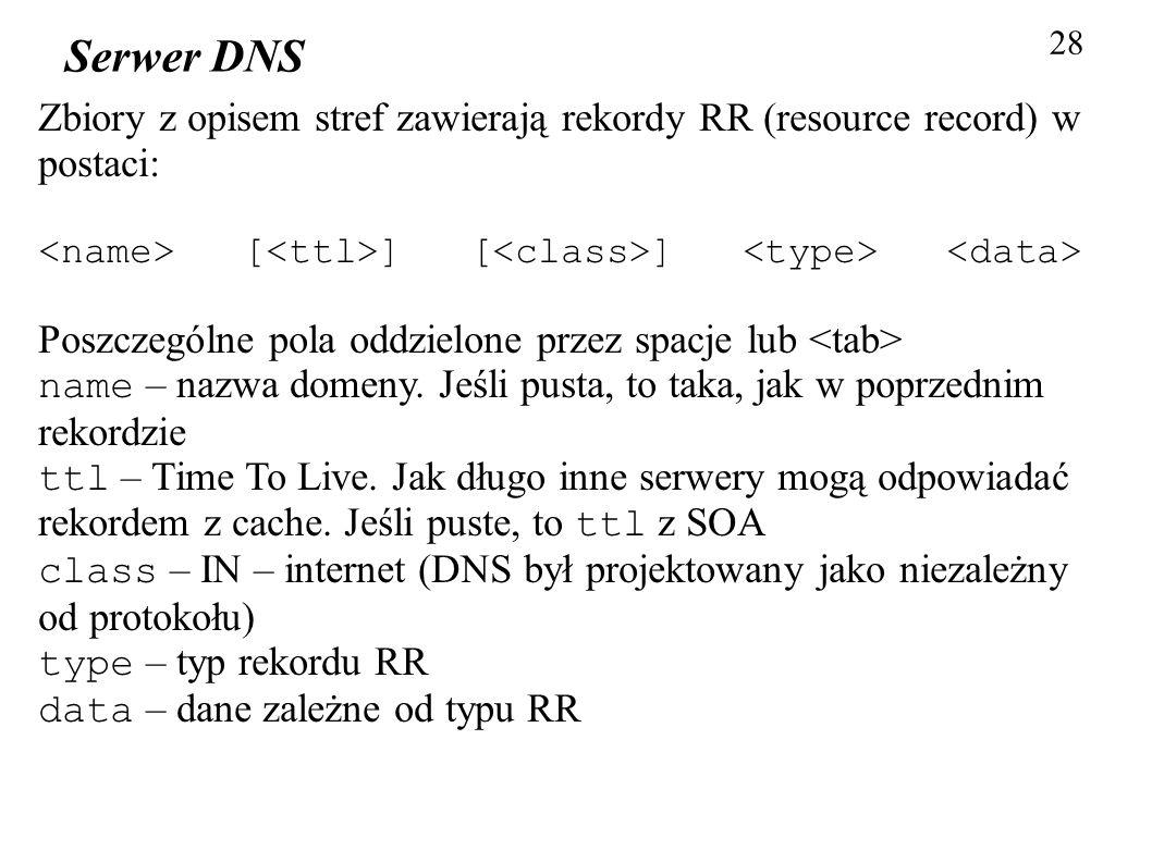 28 Serwer DNS. Zbiory z opisem stref zawierają rekordy RR (resource record) w postaci: <name> [<ttl>] [<class>] <type> <data>
